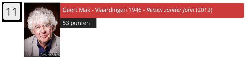 11 Geert Mak