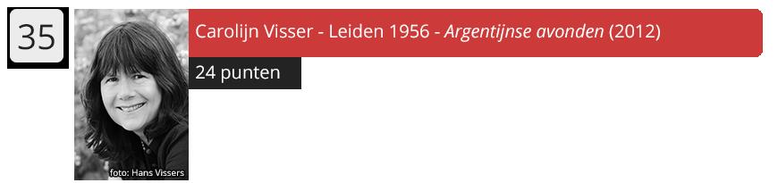35 Carolijn Visser